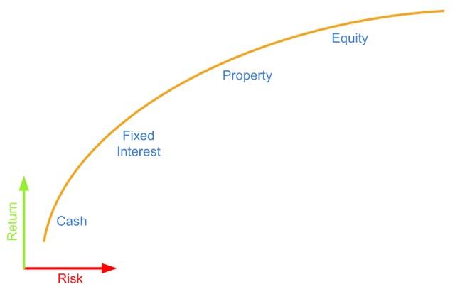 risk-return_2