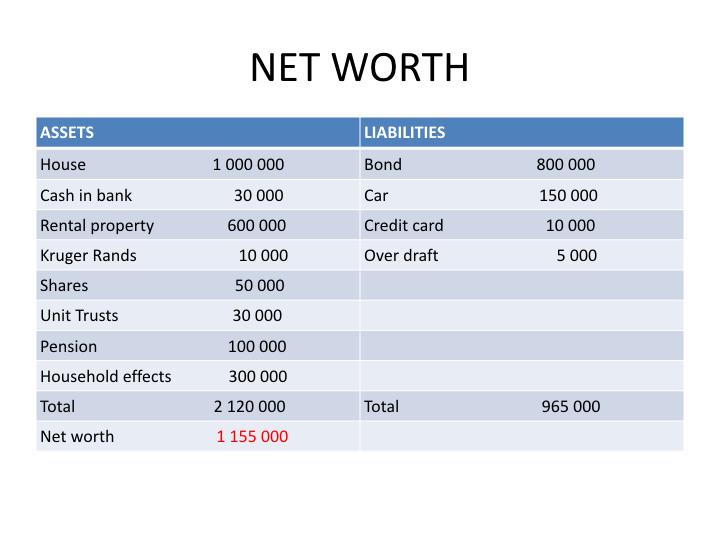 Net Worth.001